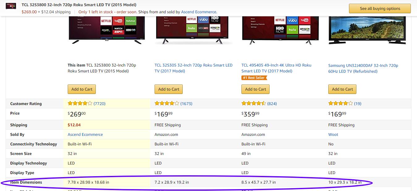 Cuanto cuesta enviar un televisor - Cuanto mide una tele de 32 pulgadas ...